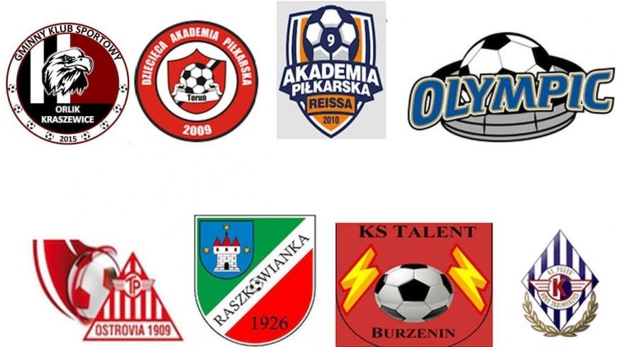 Szczegóły turnieju rocznika 2008 w Liskowie