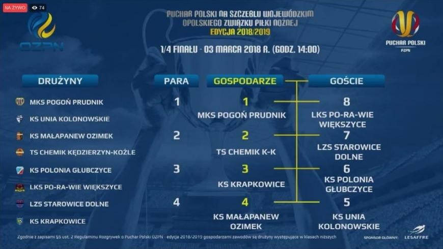 Rozlosowano pary 1/4 wojewódzkiego finału Pucharu Polski na szczeblu OZPN.
