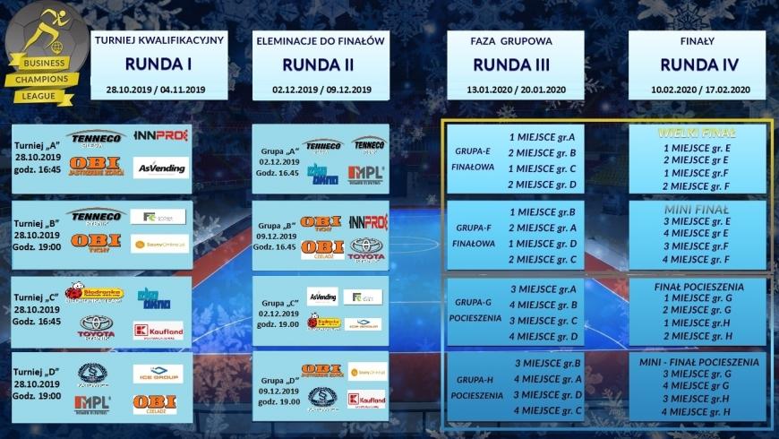 "2 runda ""Business Champions League 2019-2020"" ustalona :-)"