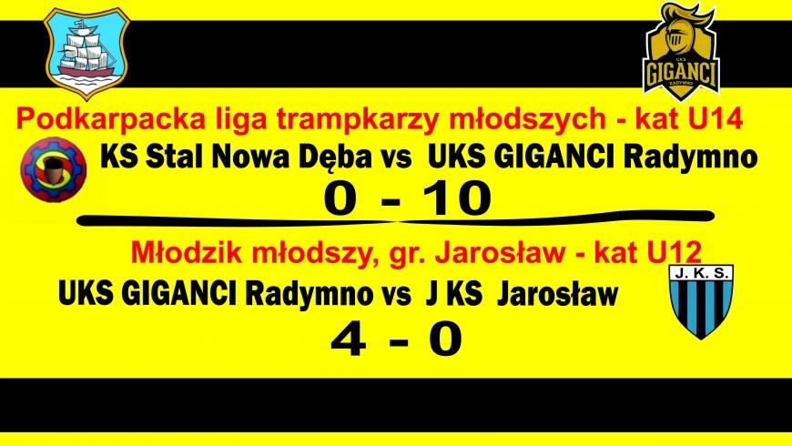 Wyniki kolejki U-14 i U-12 z dnia 07.05.2016r.
