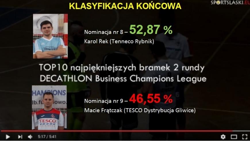 """Najpiękniejsza bramka 2 rundy rozgrywek DECATHLON Business Champions League"""""""