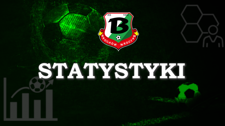 Statystyki zawodników KS Brochów po XI kolejce
