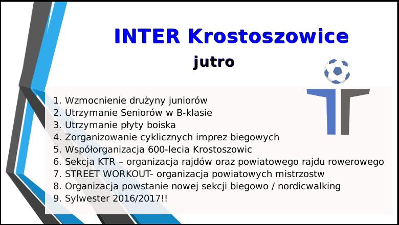 Prezentacja - INTER Krostoszowice jutro